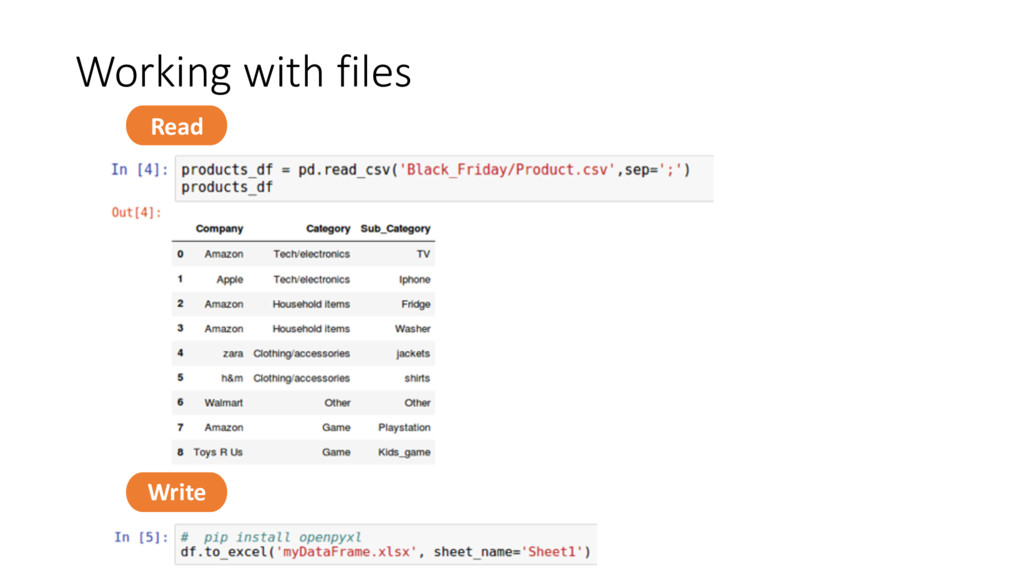 Working with files Read Write