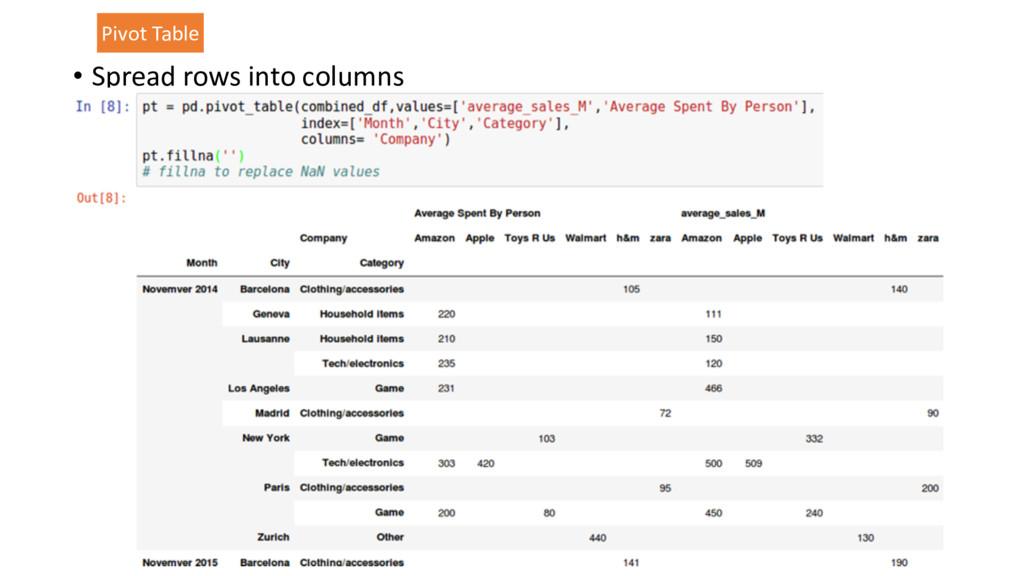 • Spread rows into columns Pivot Ta...