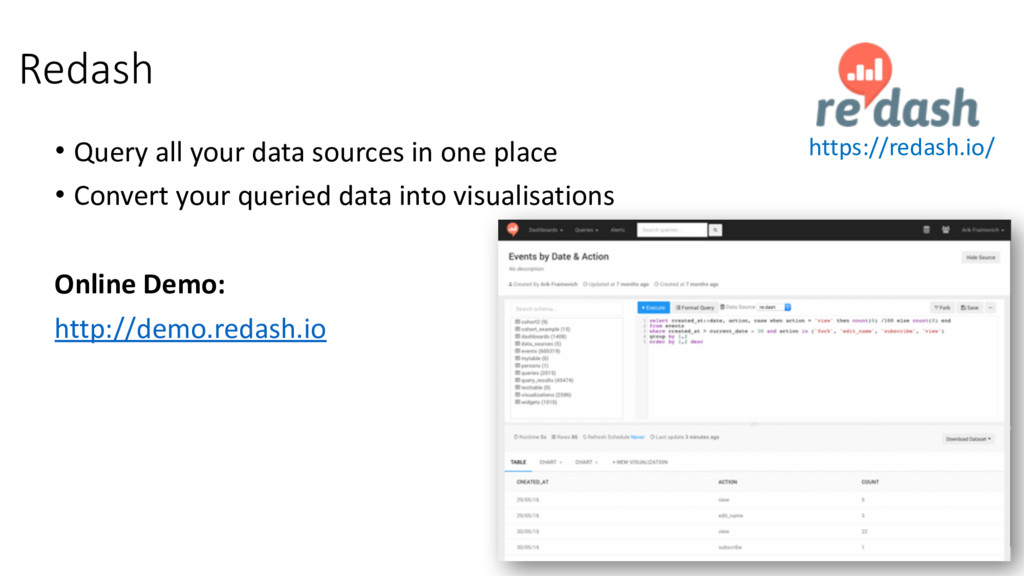 Redash • Query all your data source...