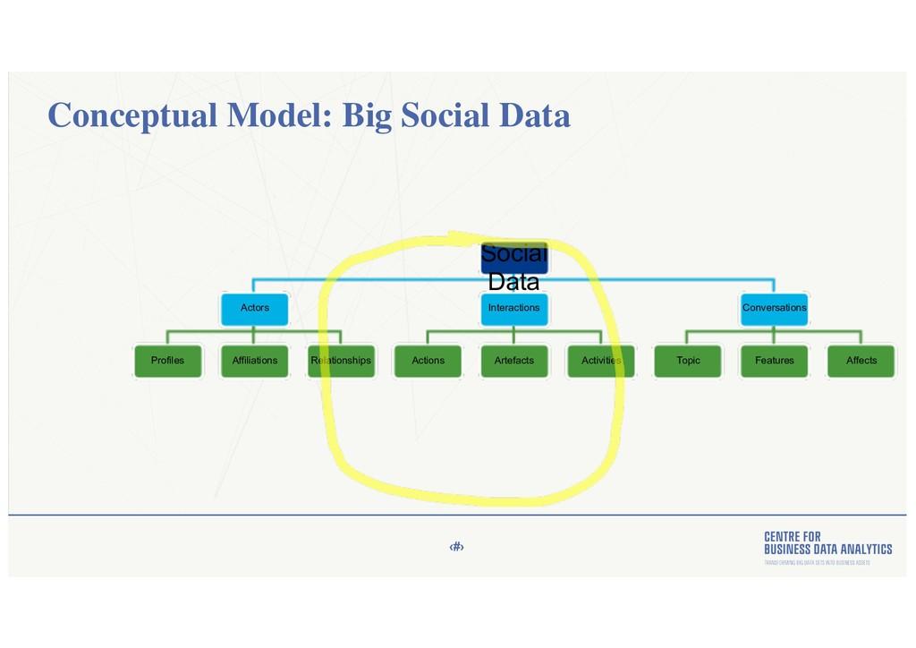 ‹#› Conceptual Model: Big Social Data Social Da...