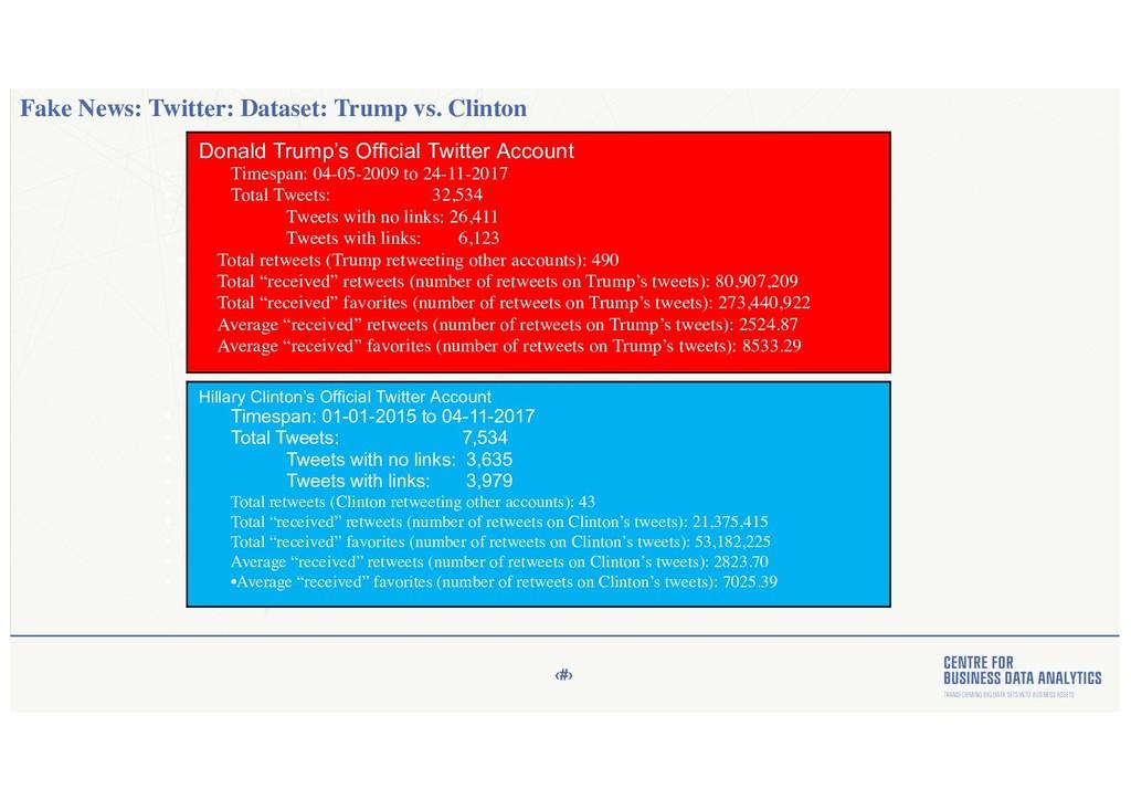 ‹#› Fake News: Twitter: Dataset: Trump vs. Clin...