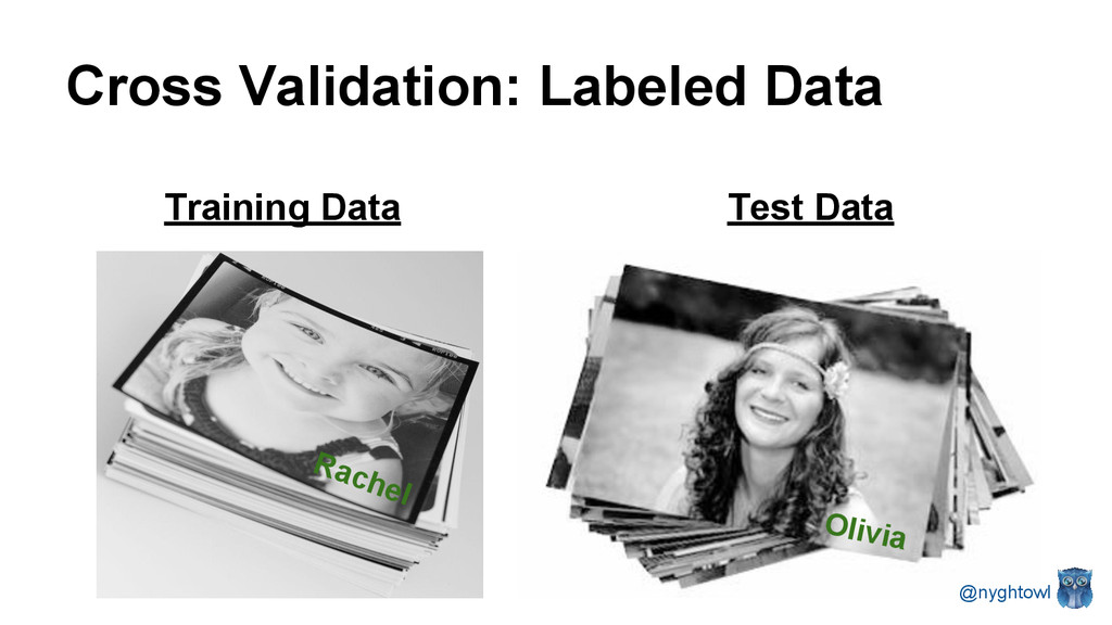 Cross Validation: Labeled Data Test Data Traini...