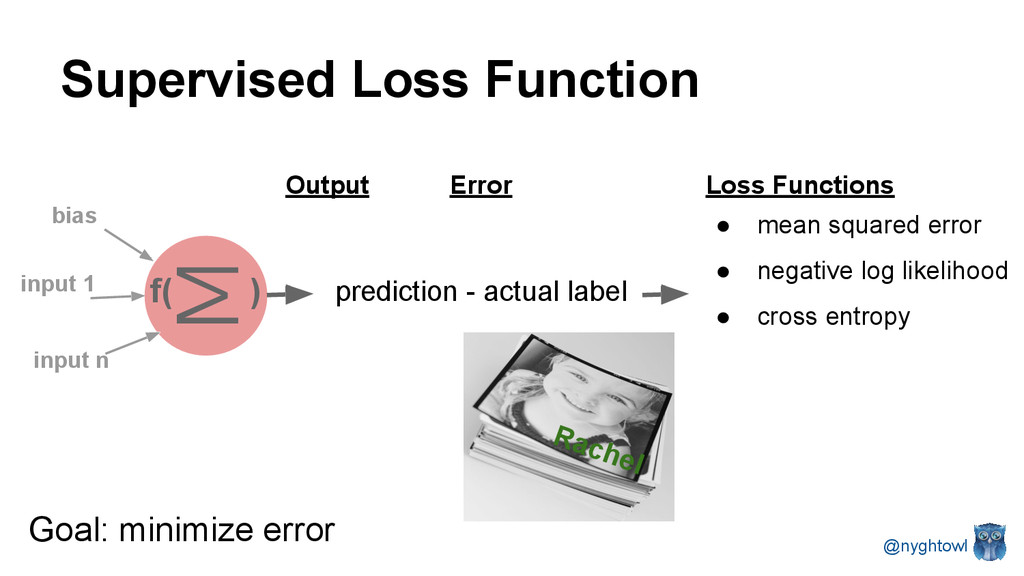 Goal: minimize error Supervised Loss Function b...