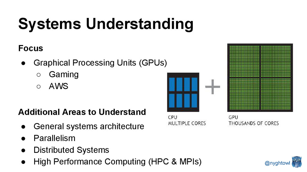 Systems Understanding Focus ● Graphical Process...