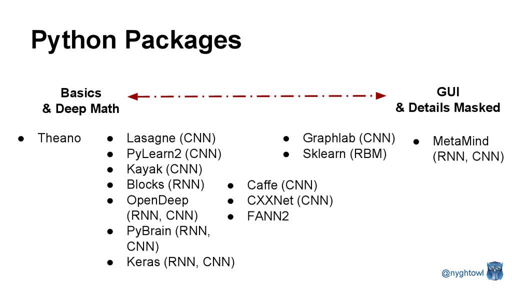 Python Packages Basics & Deep Math GUI & Detail...