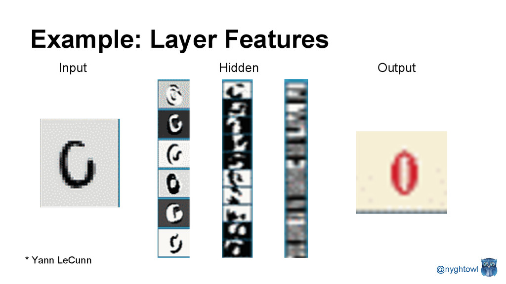 Example: Layer Features @nyghtowl * Yann LeCunn...