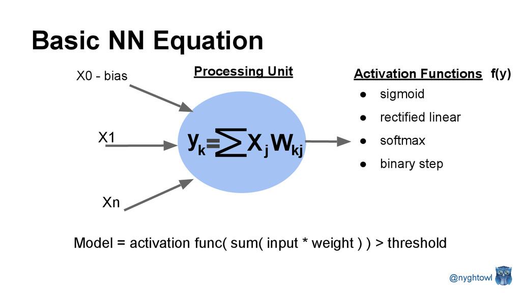 Model = activation func( sum( input * weight ) ...