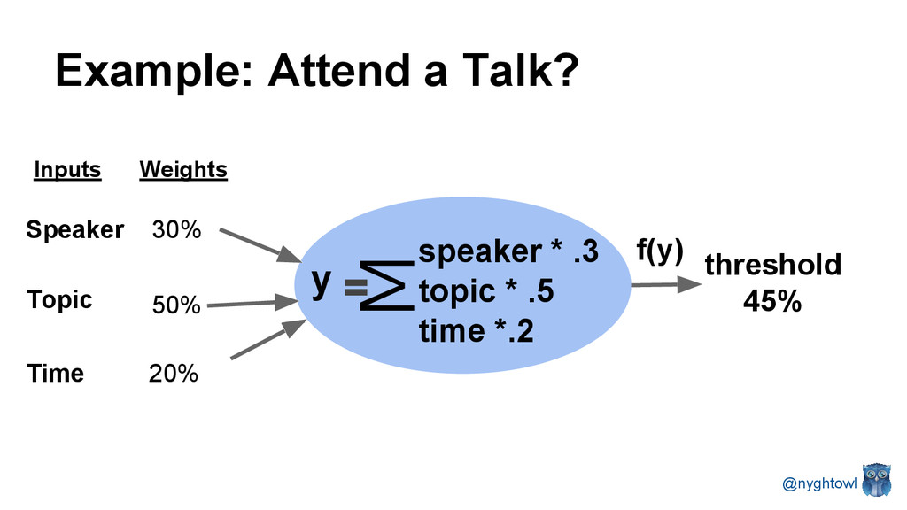 @nyghtowl Example: Attend a Talk? Speaker Time ...