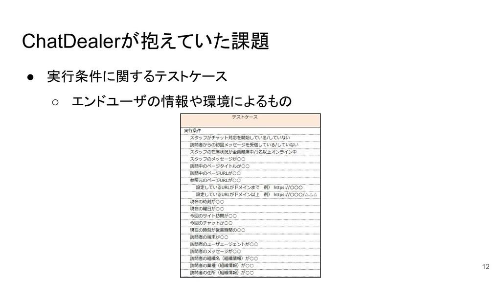 ChatDealerが抱えていた課題 ● 実行条件に関するテストケース ○ エンドユーザの情報...