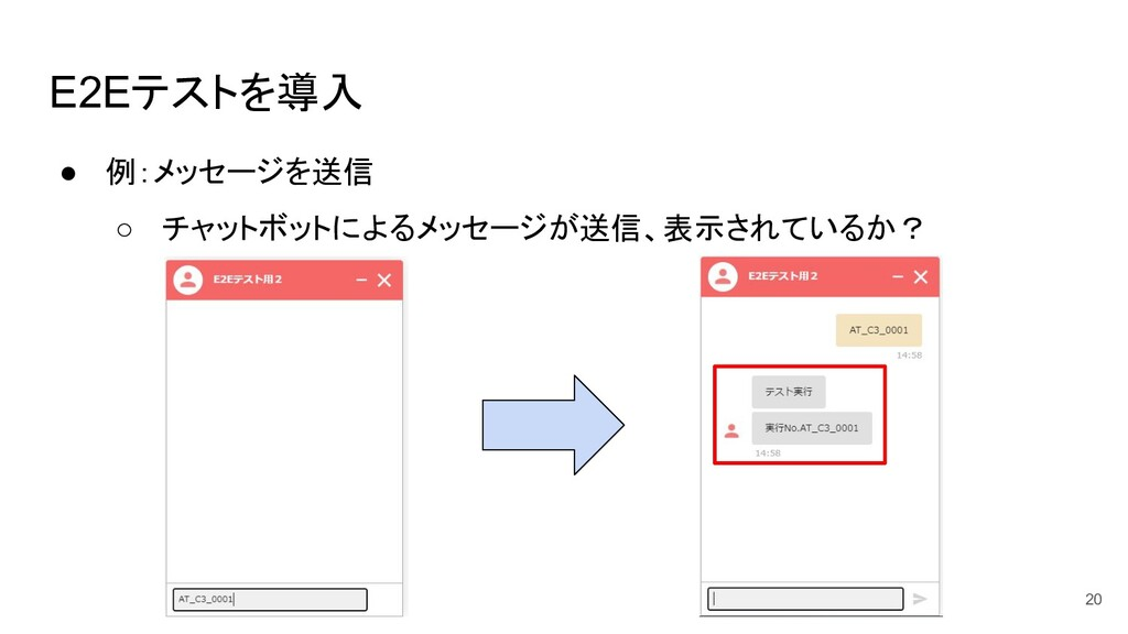 E2Eテストを導入 ● 例:メッセージを送信 ○ チャットボットによるメッセージが送信、表示さ...