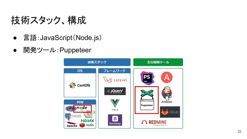 技術スタック、構成 ● 言語:JavaScript(Node.js) ● 開発ツール:Pupp...