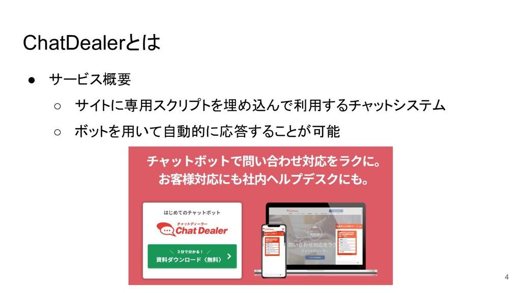 ChatDealerとは ● サービス概要 ○ サイトに専用スクリプトを埋め込んで利用するチャ...