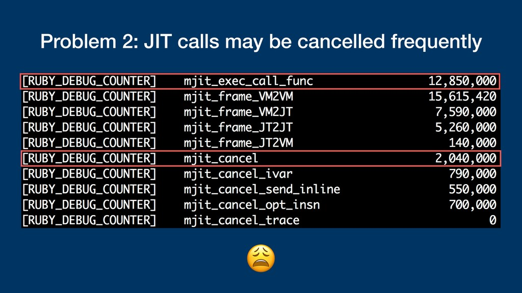 Problem 2: JIT calls may be cancelled frequentl...