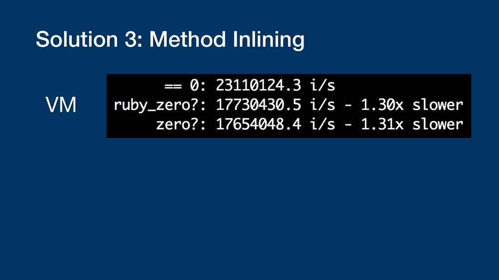 Solution 3: Method Inlining VM