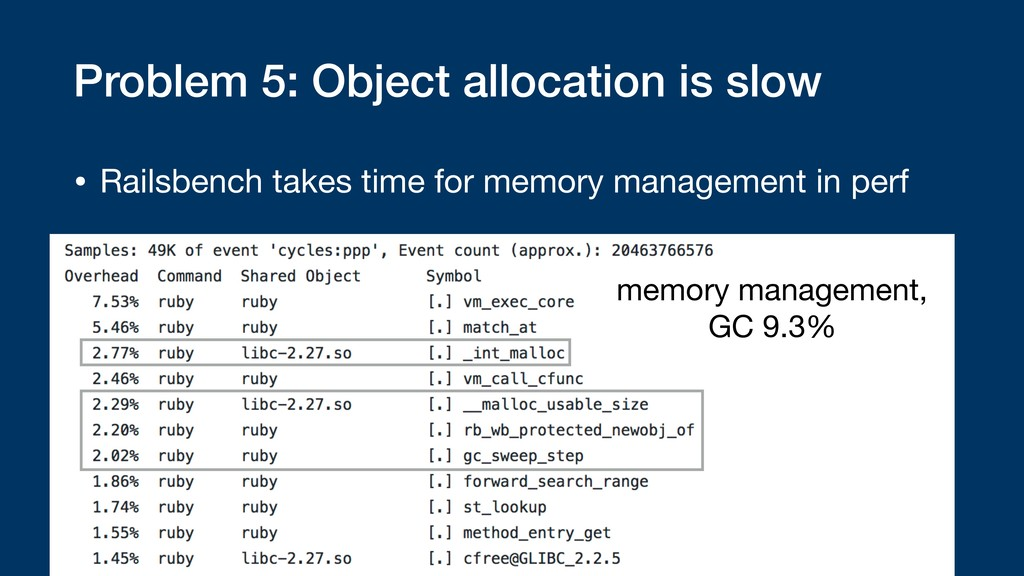 Problem 5: Object allocation is slow • Railsben...