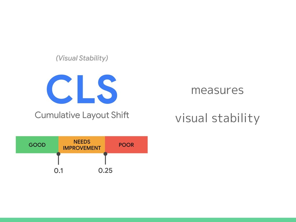 measures visual stability