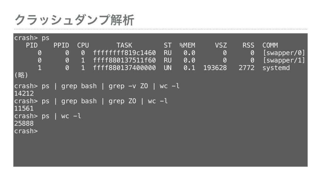 Ϋϥογϡμϯϓղੳ crash> ps PID PPID CPU TASK ST %MEM...
