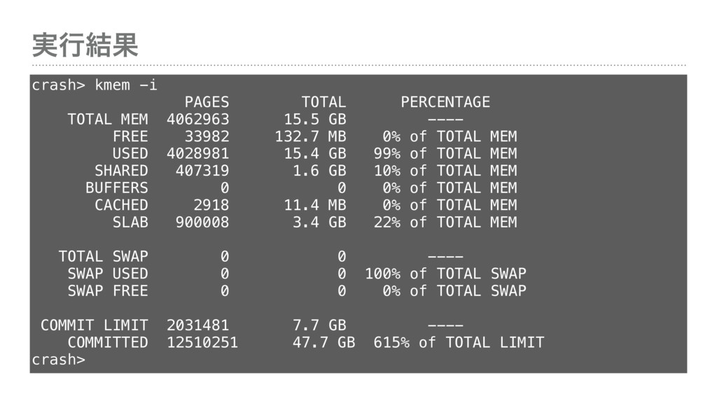 ࣮ߦ݁Ռ crash> kmem -i PAGES TOTAL PERCENTAGE TO...
