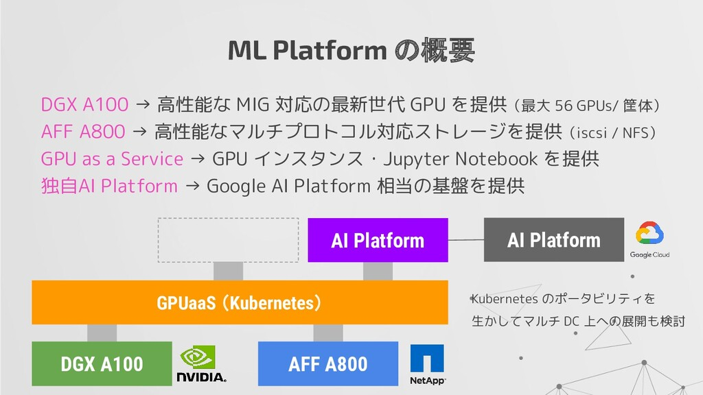 ML Platform の概要 DGX A100 → 高性能な MIG 対応の最新世代 GPU...