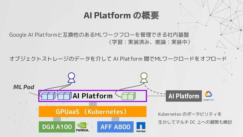 Google AI Platformと互換性のあるMLワークフローを管理できる社内基盤    ...