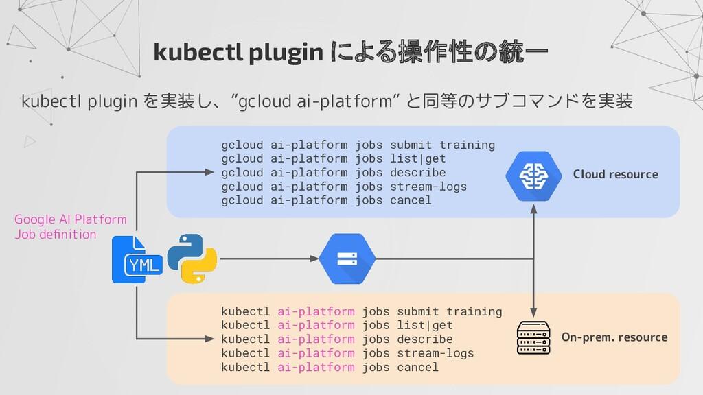 kubectl plugin による操作性の統一 gcloud ai-platform job...