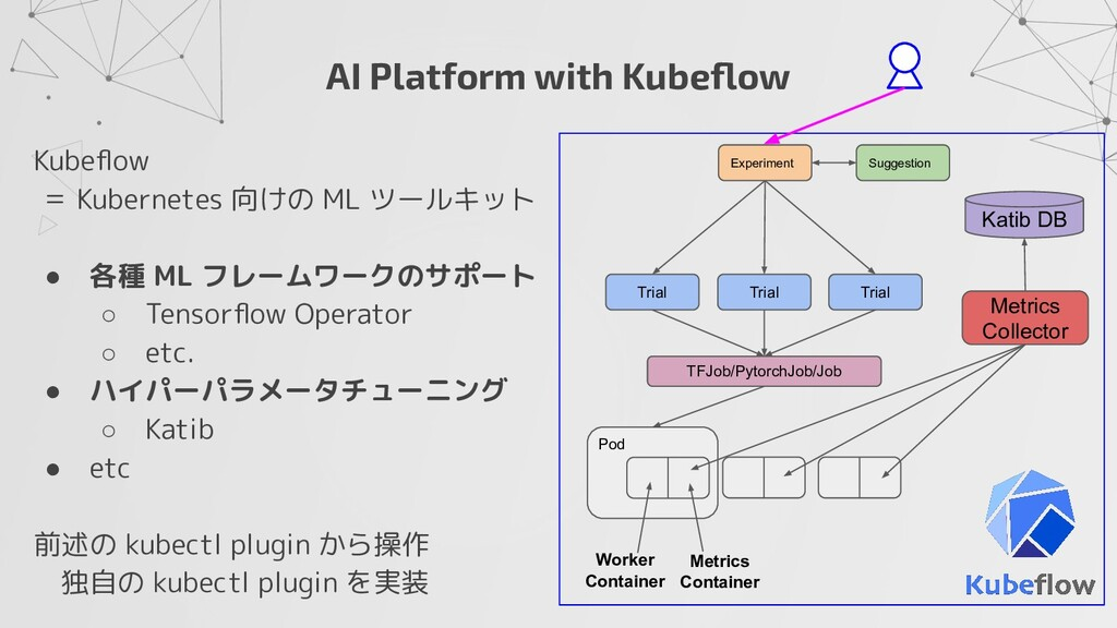AI Platform with Kubeflow Experiment Suggestion ...