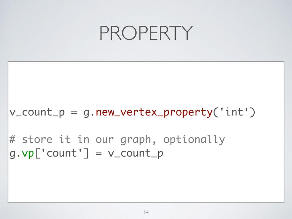 PROPERTY v_count_p = g.new_vertex_property('int...