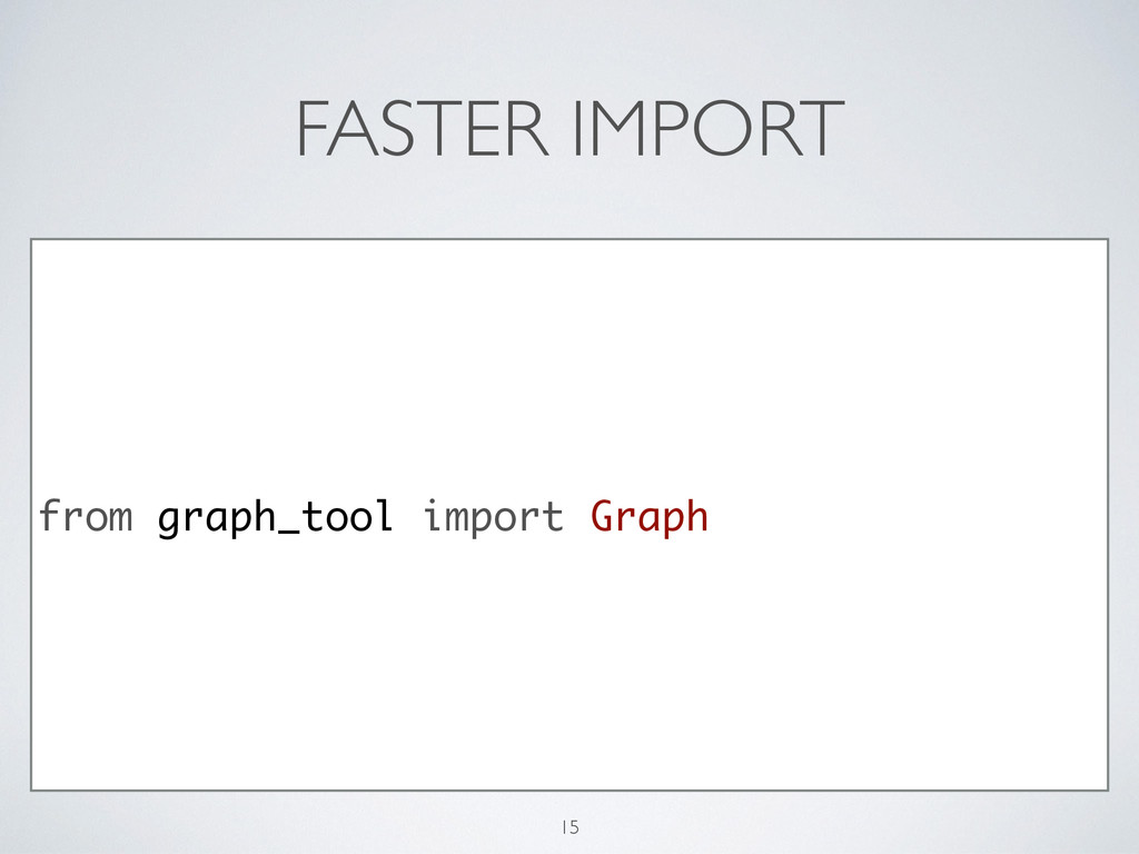 FASTER IMPORT from graph_tool import Graph 15