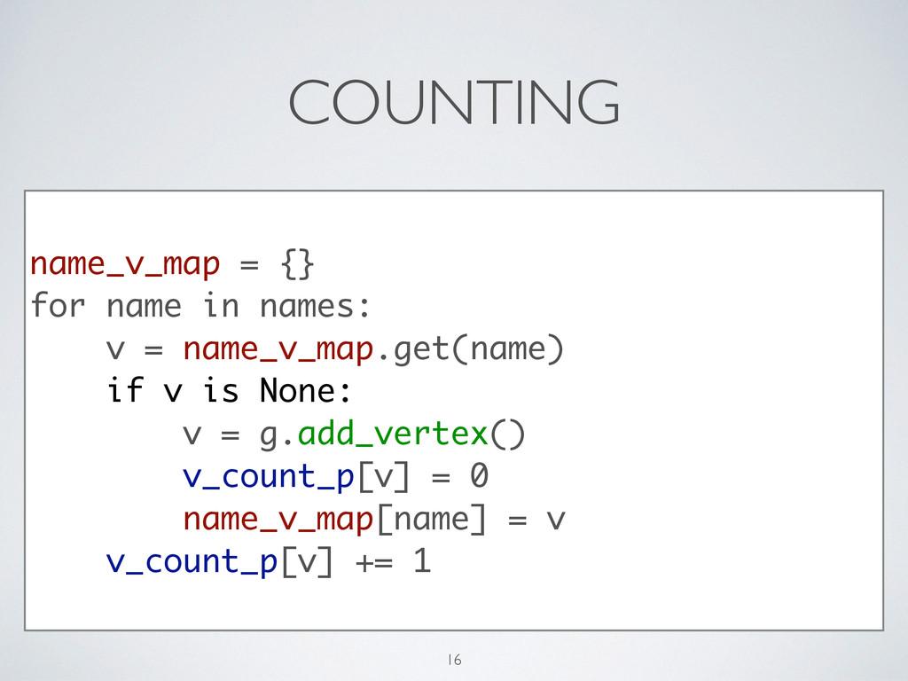 COUNTING name_v_map = {} for name in names: v =...