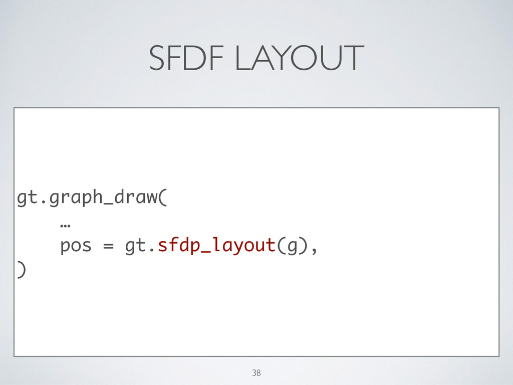 SFDF LAYOUT gt.graph_draw( … pos = gt.sfdp_layo...