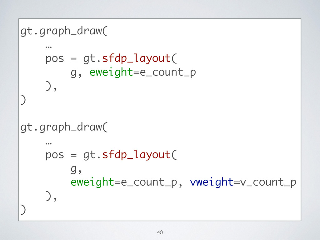 gt.graph_draw( … pos = gt.sfdp_layout( g, eweig...