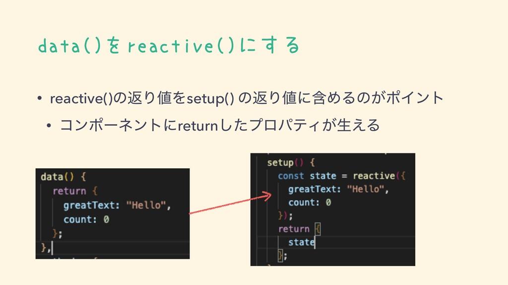 • reactive()ͷฦΓΛsetup() ͷฦΓʹؚΊΔͷ͕ϙΠϯτ • ίϯϙʔω...