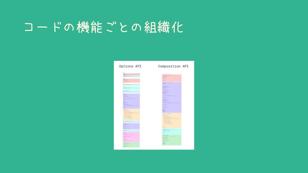 コードの機能ごとの組織化
