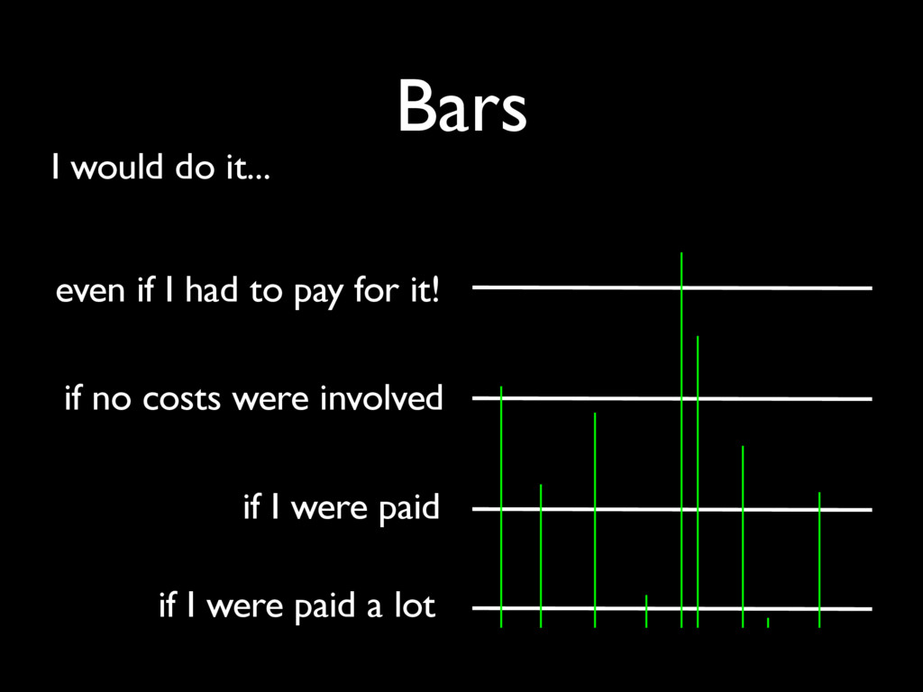 Bars I would do it... even if I had to pay for ...