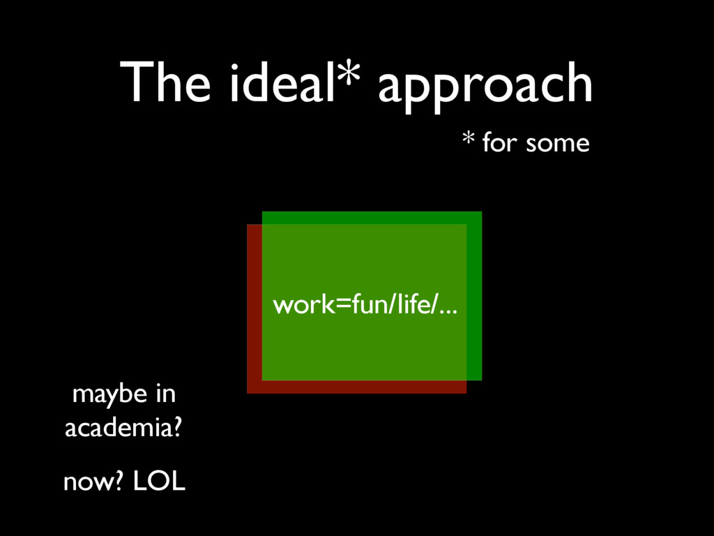 The ideal* approach work=fun/life/... * for som...