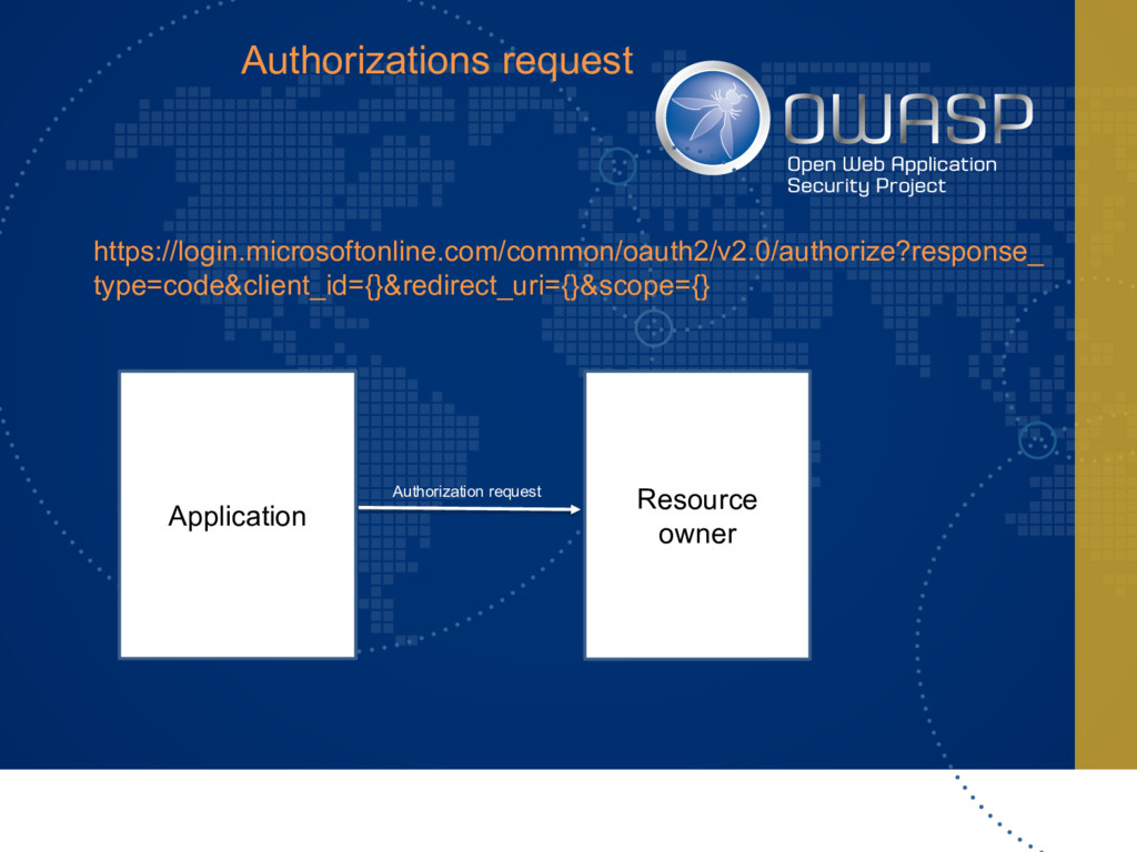 Authorizations request Application Resource own...