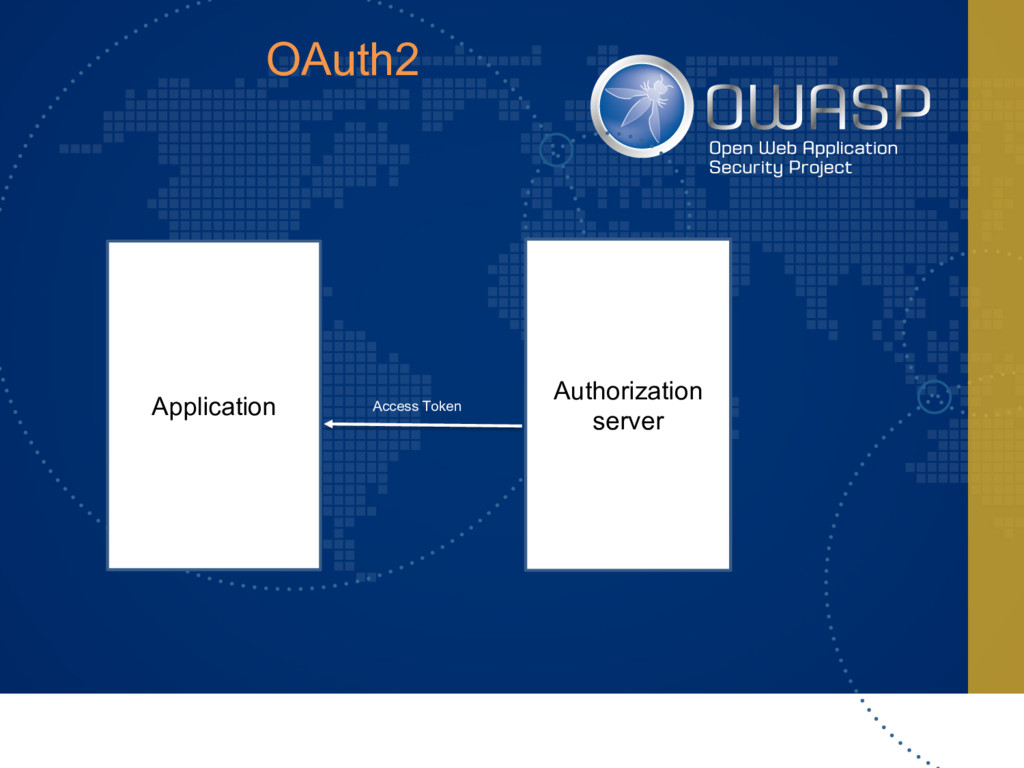 OAuth2 Application Authorization server Access ...