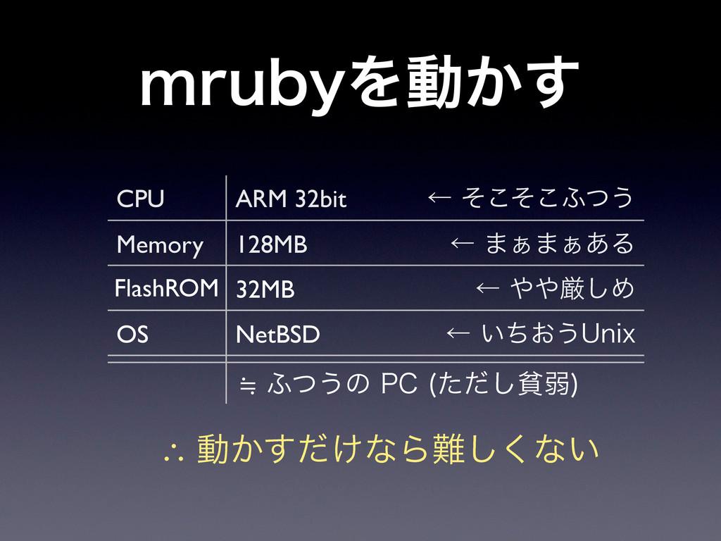 NSVCZΛಈ͔͢ CPU ARM 32bit ˡͦͦ͜͜;ͭ͏ Memory 128MB ...