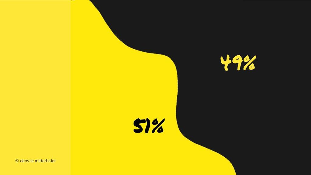 51% 49% © denyse mitterhofer