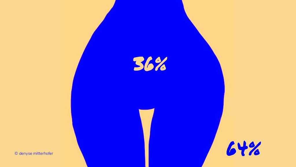 36% 64% © denyse mitterhofer