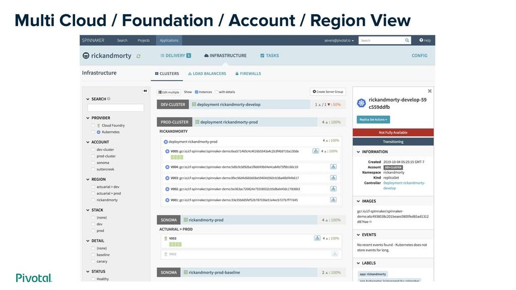 Multi Cloud / Foundation / Account / Region View