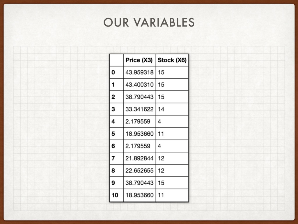 OUR VARIABLES