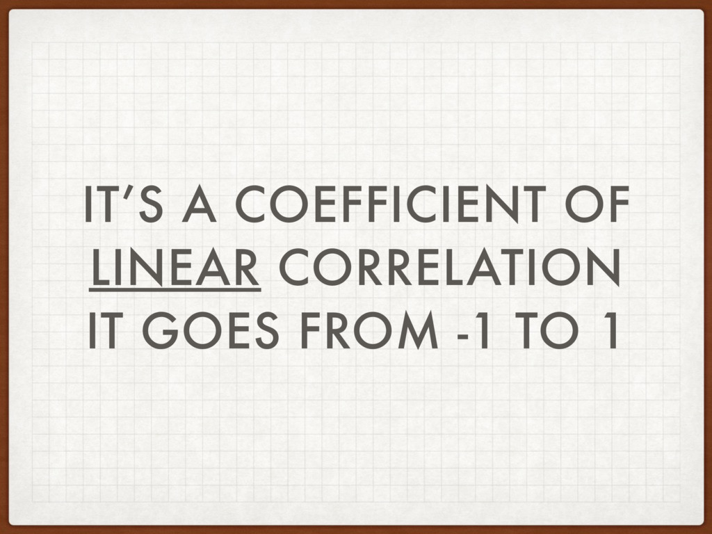 IT'S A COEFFICIENT OF LINEAR CORRELATION IT GOE...