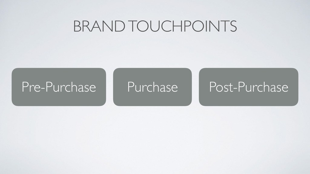 BRAND TOUCHPOINTS Pre-Purchase Purchase Post-Pu...