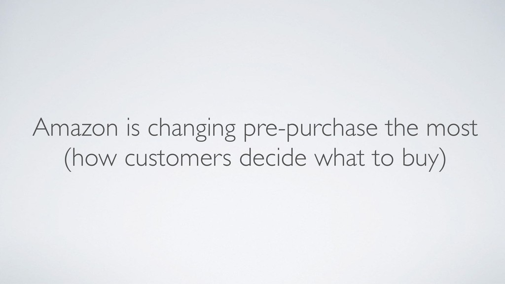 Amazon is changing pre-purchase the most (how c...