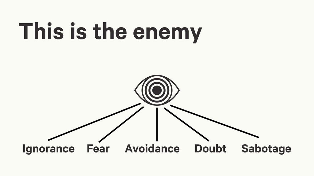 Sabotage Fear Avoidance Doubt Ignorance This is...