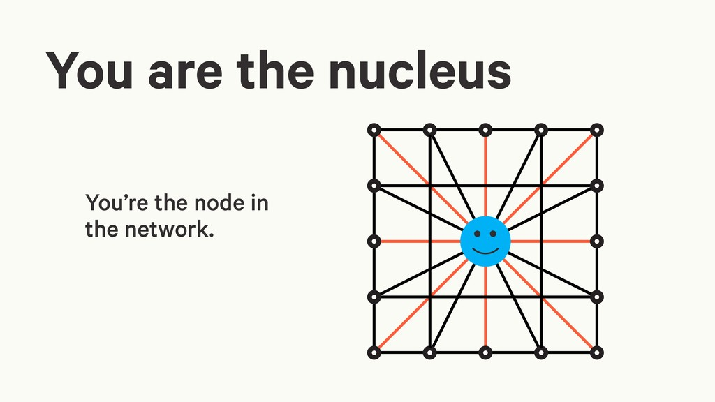 You are the nucleus You're the node in the netw...
