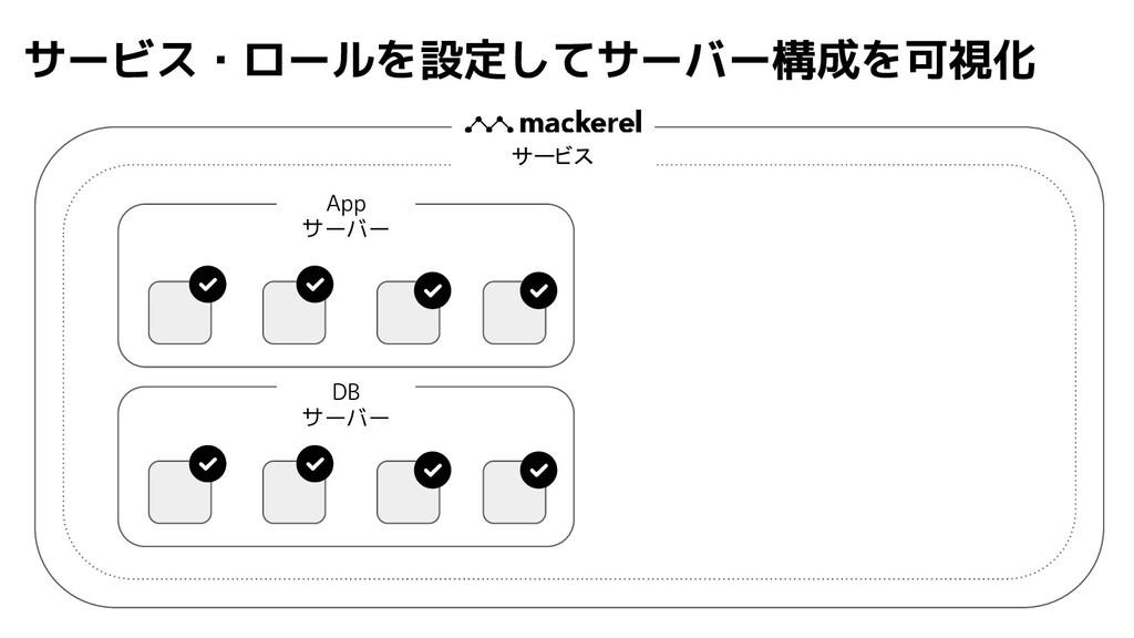 サービス・ロールを設定してサーバー構成を可視化 サービス App サーバー DB サーバー