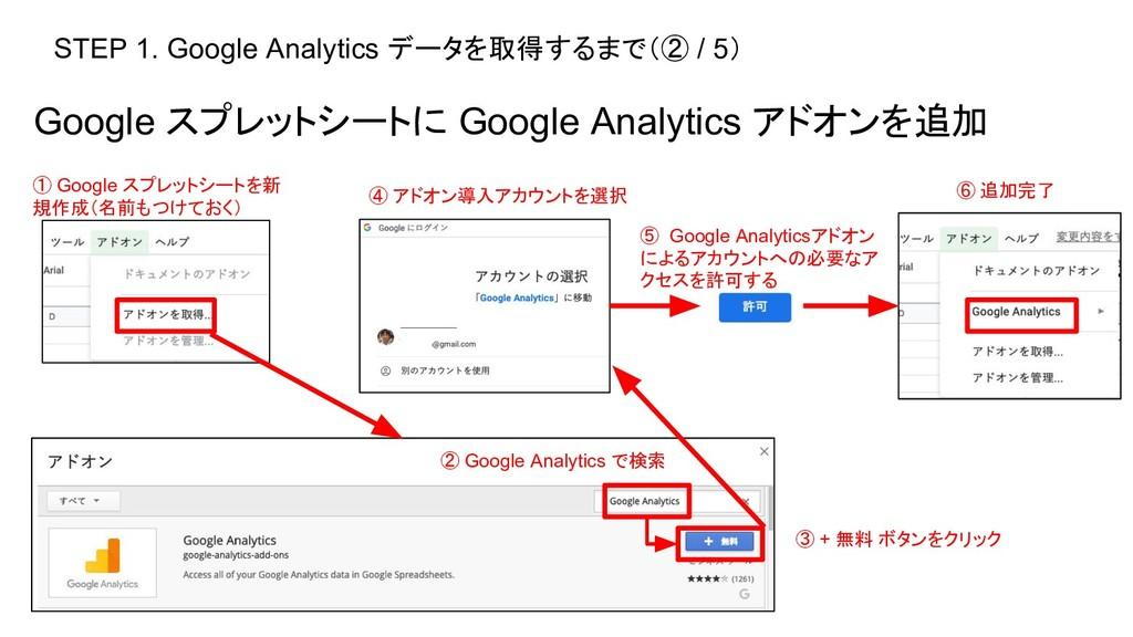 STEP 1. Google Analytics データを取得するまで(② / 5) Goog...