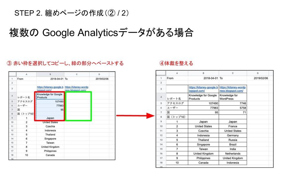 STEP 2. 纏めページの作成(② / 2) 複数の Google Analyticsデータ...